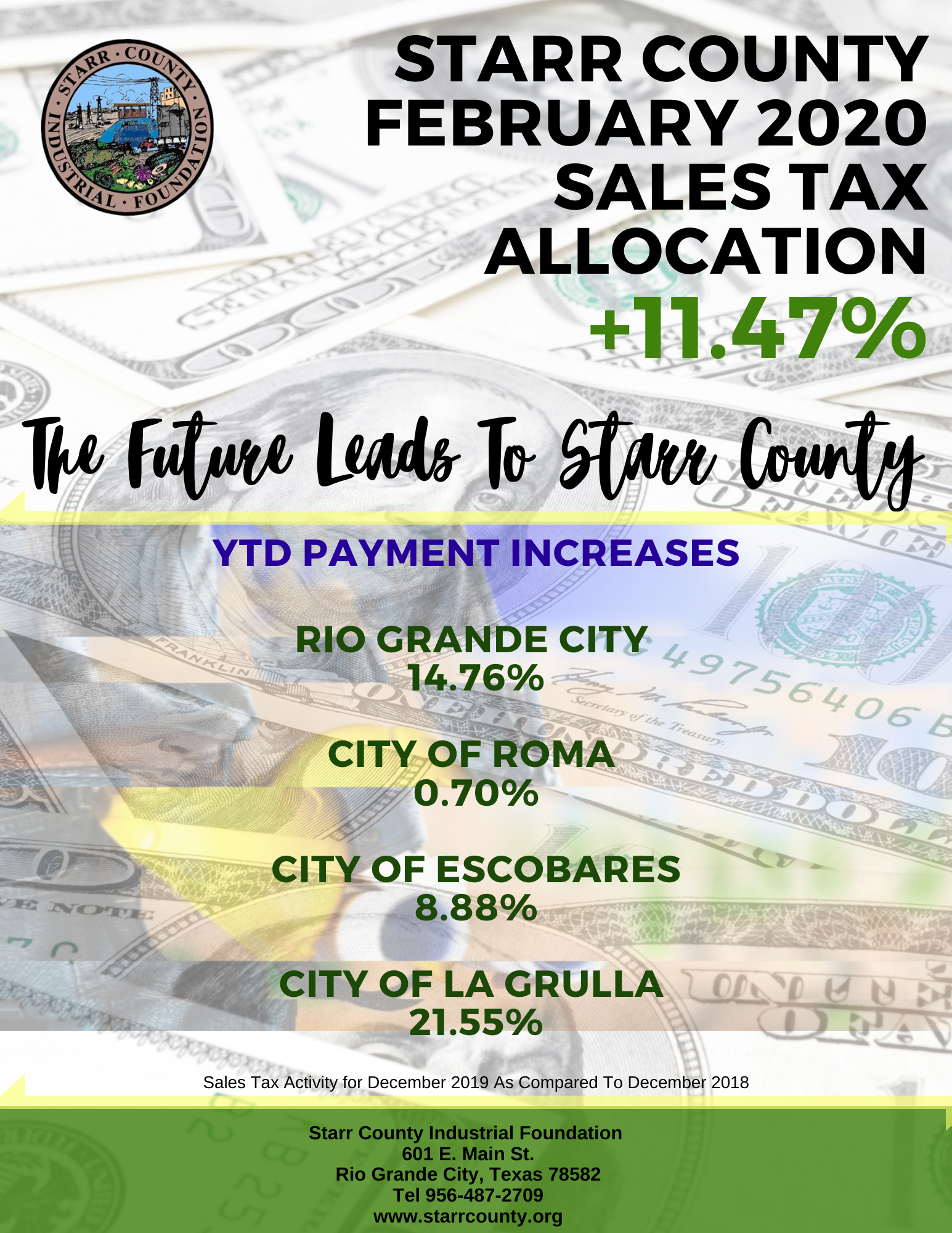 Starr county taxes